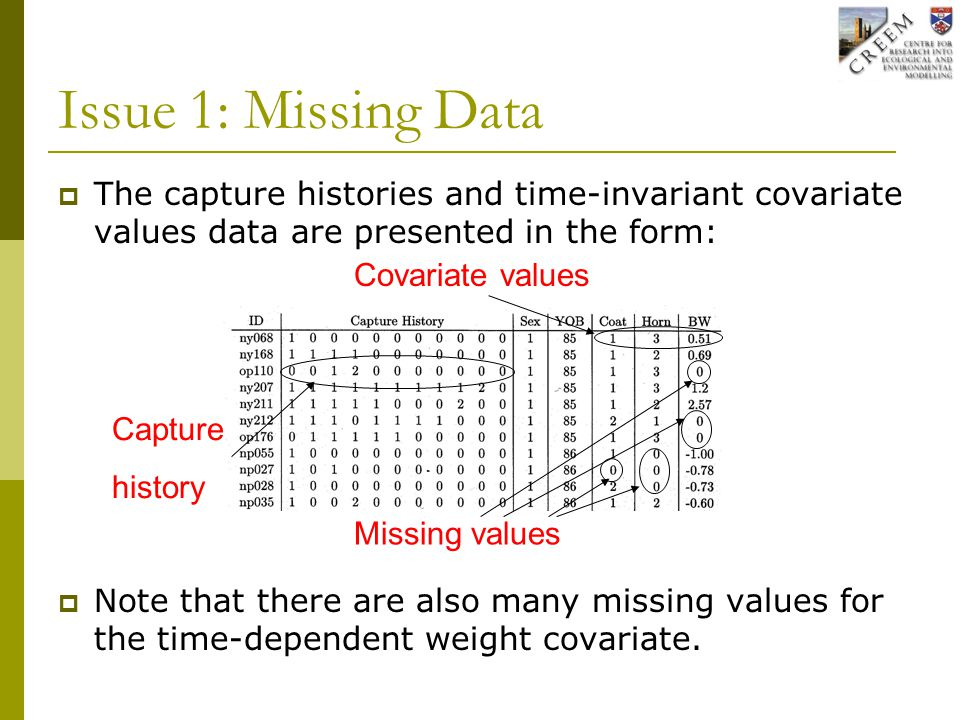 Issue 1: Missing Data  The capture histories and time-invariant covariate values data are presented in the form:  Note that there are also many missing values for the time-dependent weight covariate.