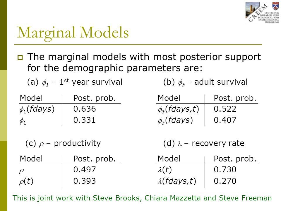 Marginal Models  The marginal models with most posterior support for the demographic parameters are: (a)  1 – 1 st year survival (b)  a – adult survival ModelPost.