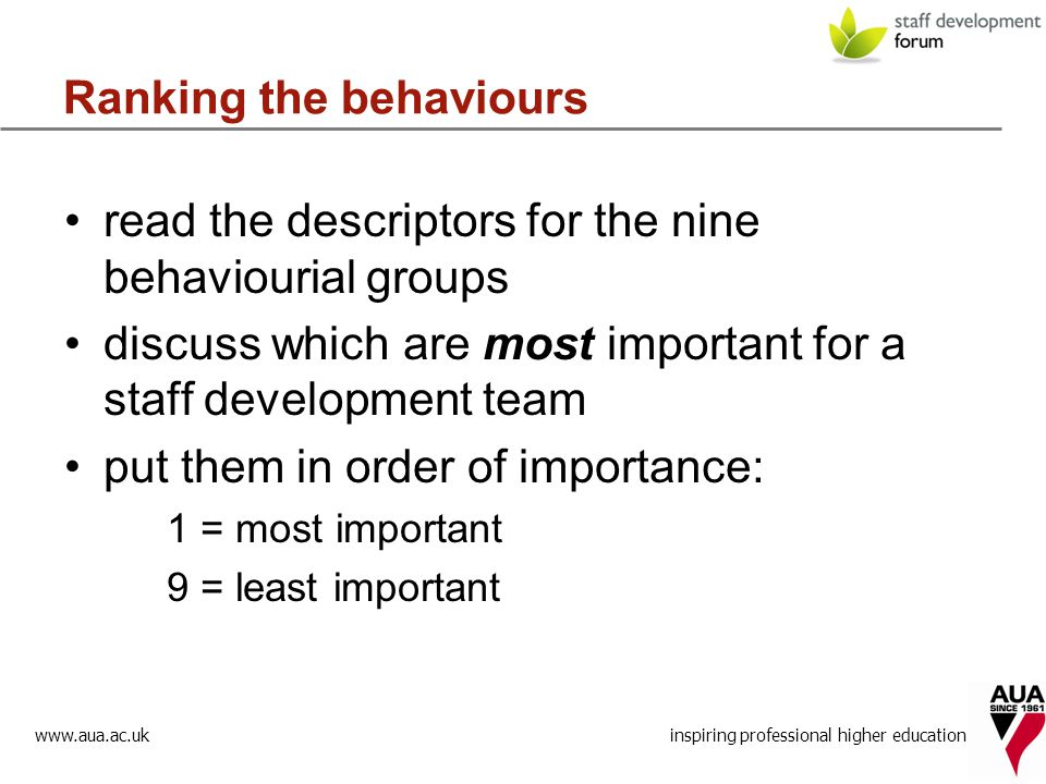 www.aua.ac.uk inspiring professional higher education Ranking the behaviours read the descriptors for the nine behaviourial groups discuss which are most important for a staff development team put them in order of importance: 1 = most important 9 = least important