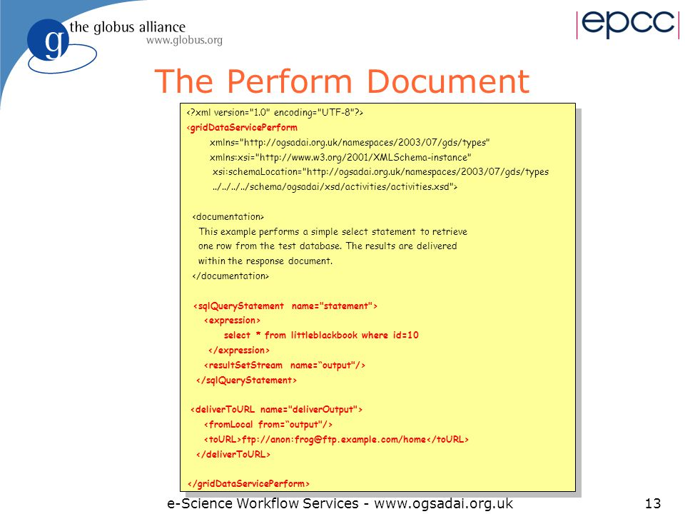 e-Science Workflow Services - www.ogsadai.org.uk13 The Perform Document <gridDataServicePerform xmlns= http://ogsadai.org.uk/namespaces/2003/07/gds/types xmlns:xsi= http://www.w3.org/2001/XMLSchema-instance xsi:schemaLocation= http://ogsadai.org.uk/namespaces/2003/07/gds/types../../../../schema/ogsadai/xsd/activities/activities.xsd > This example performs a simple select statement to retrieve one row from the test database.