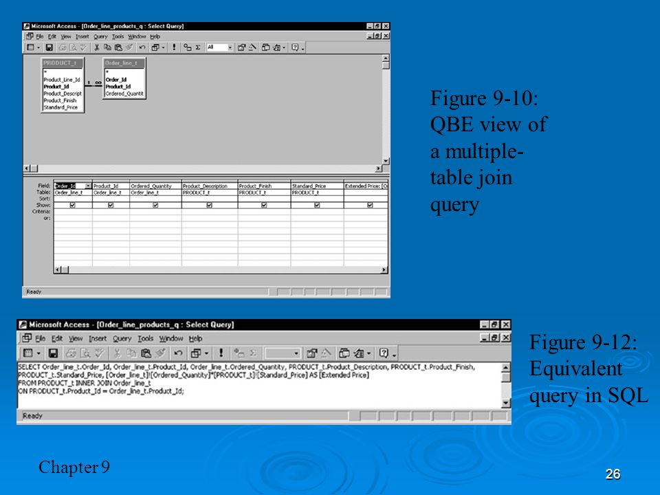 Chapter 9 26 Figure 9-10: QBE view of a multiple- table join query Figure 9-12: Equivalent query in SQL