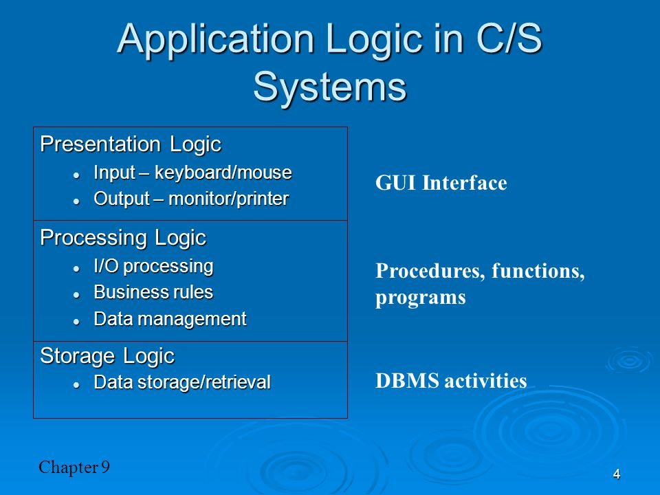Chapter 9 4 Application Logic in C/S Systems GUI Interface Procedures, functions, programs DBMS activities Processing Logic I/O processing I/O processing Business rules Business rules Data management Data management Storage Logic Data storage/retrieval Data storage/retrieval Presentation Logic Input – keyboard/mouse Input – keyboard/mouse Output – monitor/printer Output – monitor/printer
