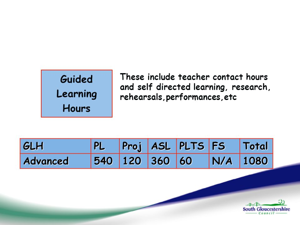 Guided Learning Hours These include teacher contact hours and self directed learning, research, rehearsals,performances,etc GLHPLProjASLPLTSFSTotal Advanced54012036060N/A1080