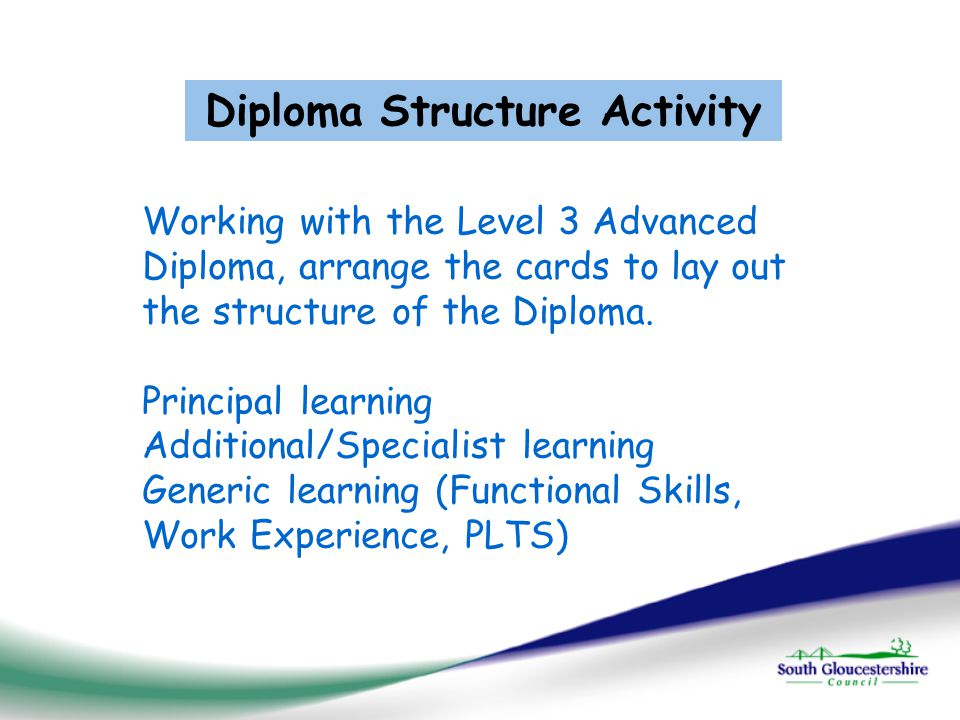 Diploma Structure Activity Working with the Level 3 Advanced Diploma, arrange the cards to lay out the structure of the Diploma.
