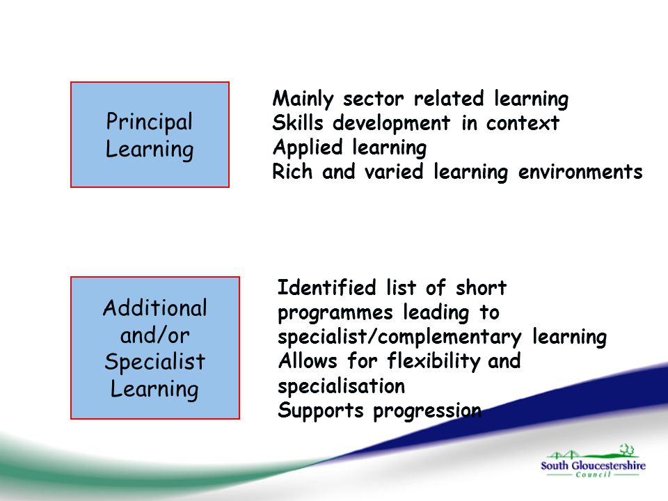 Principal Learning Mainly sector related learning Skills development in context Applied learning Rich and varied learning environments Additional and/or Specialist Learning Identified list of short programmes leading to specialist/complementary learning Allows for flexibility and specialisation Supports progression