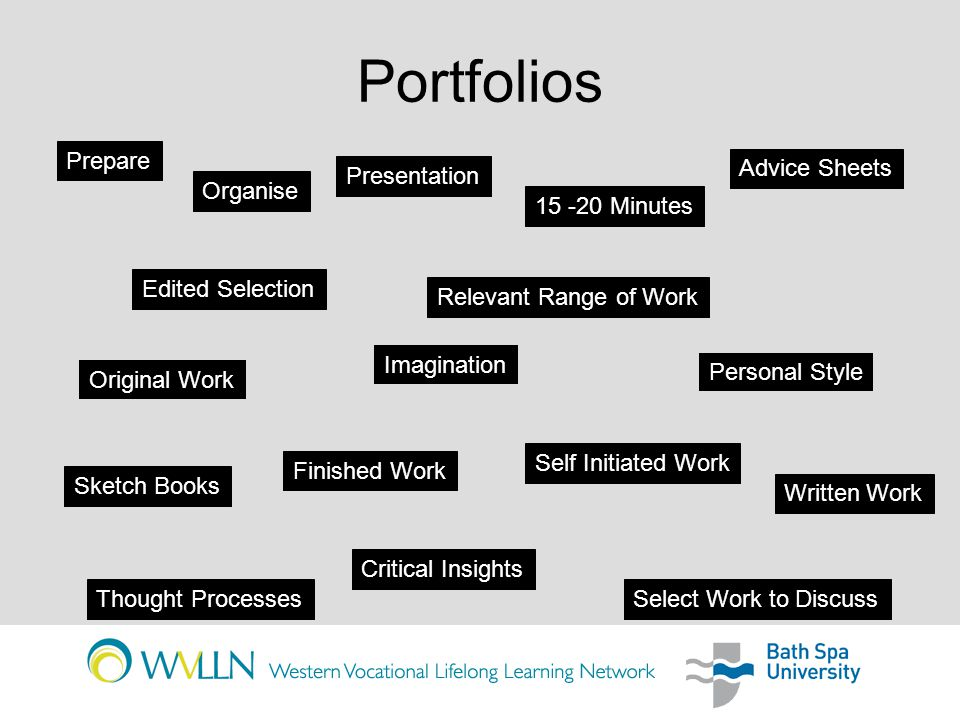 Portfolios Advice Sheets Edited Selection Minutes Prepare Organise Relevant Range of Work Self Initiated Work Finished Work Sketch Books Thought Processes Critical Insights Select Work to Discuss Written Work Presentation Original Work Imagination Personal Style