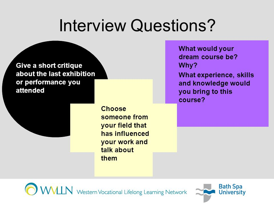 Interview Questions.