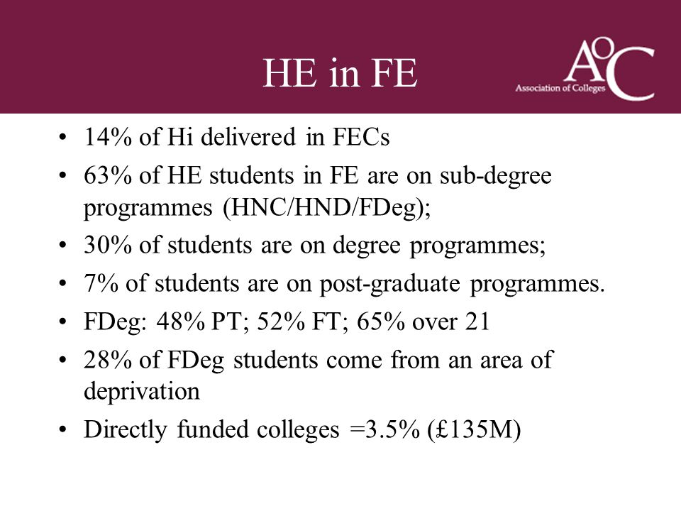 Title of the slide Second line of the slide HE in FE 14% of Hi delivered in FECs 63% of HE students in FE are on sub-degree programmes (HNC/HND/FDeg); 30% of students are on degree programmes; 7% of students are on post-graduate programmes.