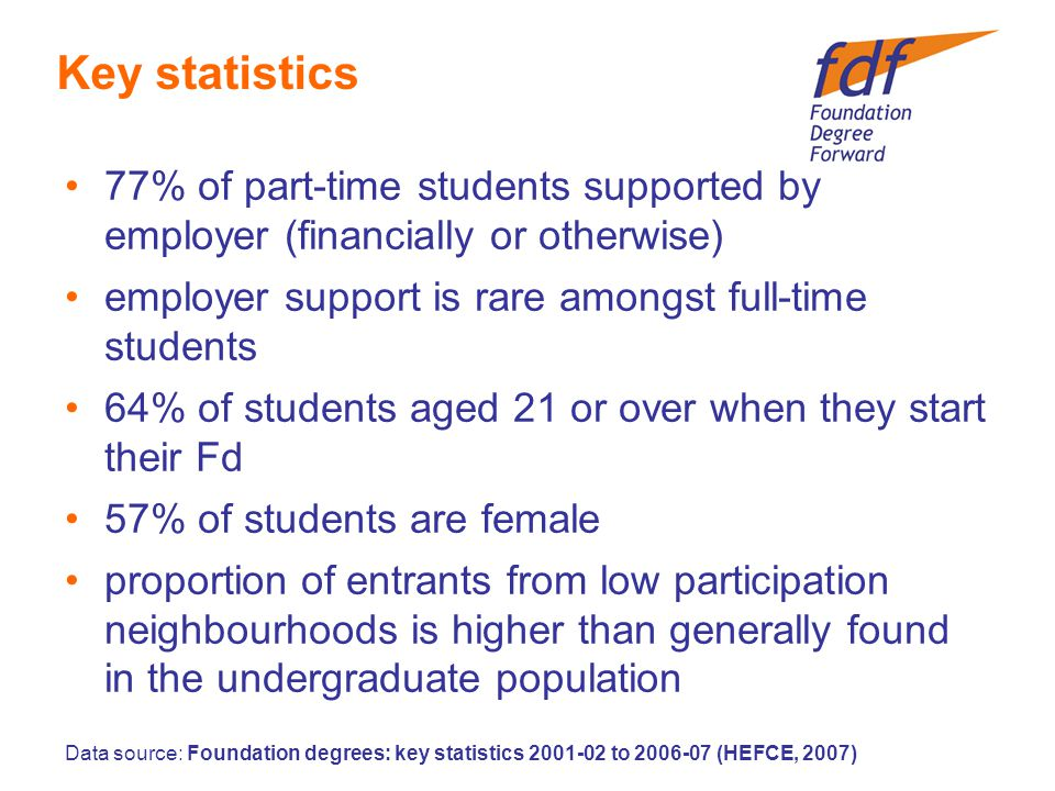 77% of part-time students supported by employer (financially or otherwise) employer support is rare amongst full-time students 64% of students aged 21 or over when they start their Fd 57% of students are female proportion of entrants from low participation neighbourhoods is higher than generally found in the undergraduate population Data source: Foundation degrees: key statistics to (HEFCE, 2007) Key statistics