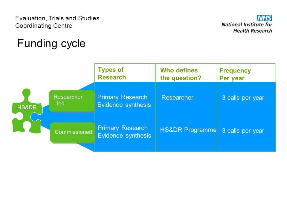 Funding cycle Evaluation, Trials and Studies Coordinating Centre