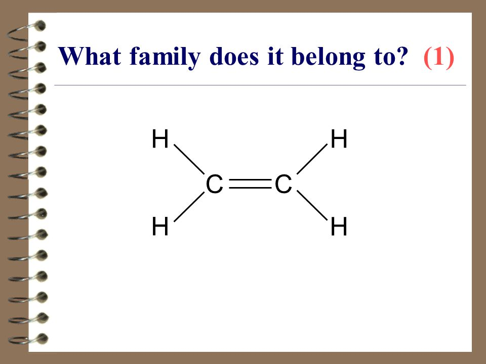 What family does it belong to? (1) CC HH H H
