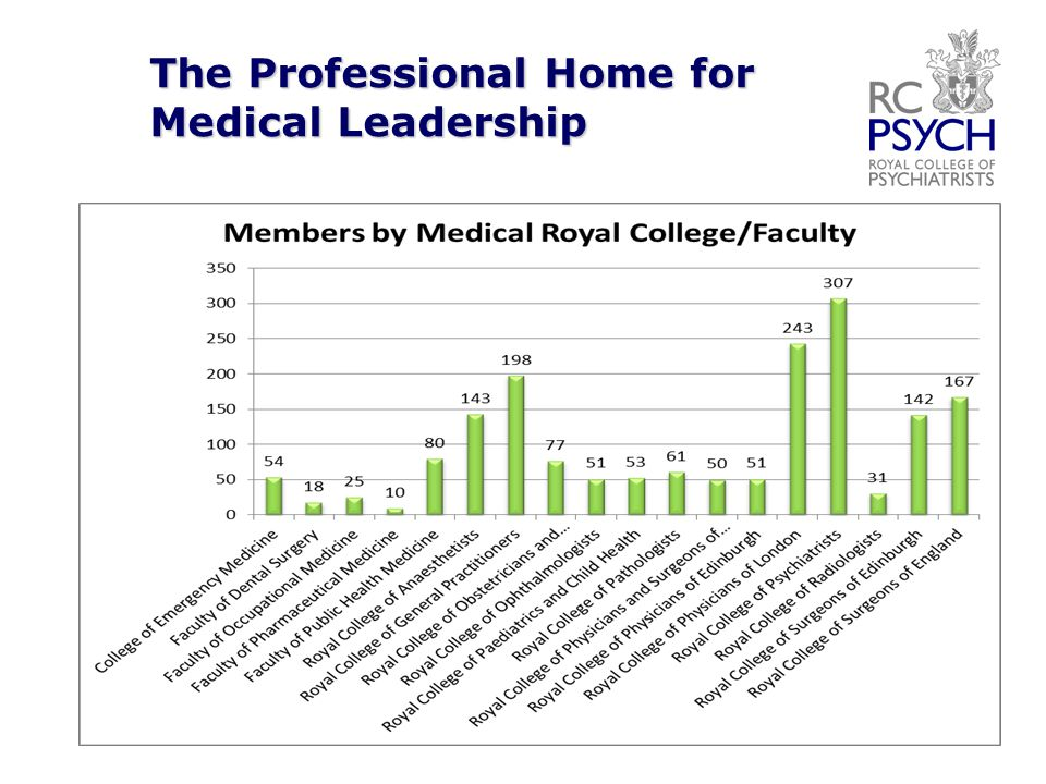 The Professional Home for Medical Leadership