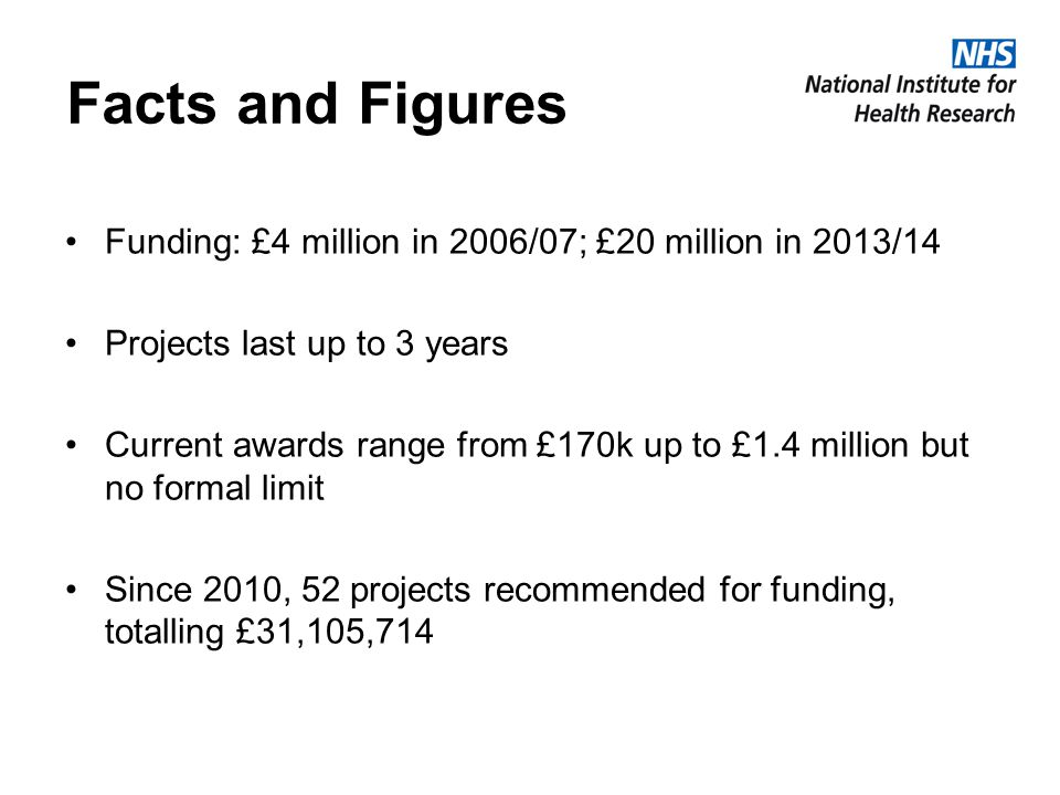 Facts and Figures Funding: £4 million in 2006/07; £20 million in 2013/14 Projects last up to 3 years Current awards range from £170k up to £1.4 millio