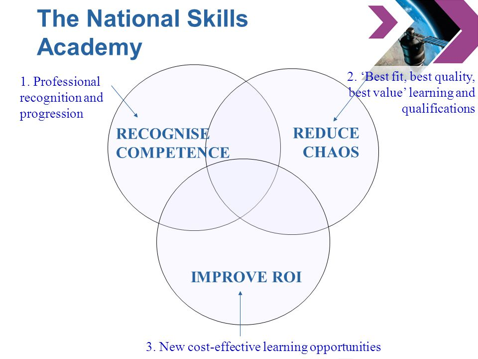 2. 'Best fit, best quality, best value' learning and qualifications 3.