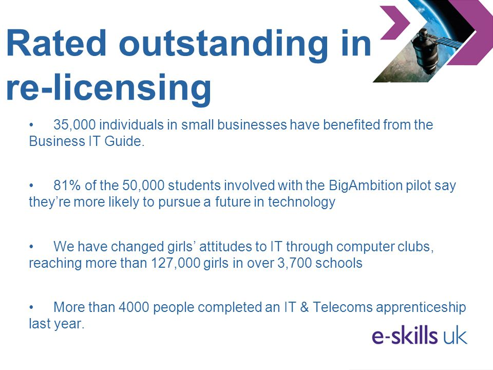 Rated outstanding in re-licensing 35,000 individuals in small businesses have benefited from the Business IT Guide. 81% of the 50,000 students involve