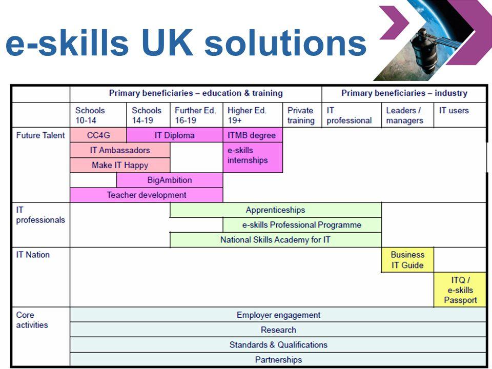e-skills UK solutions