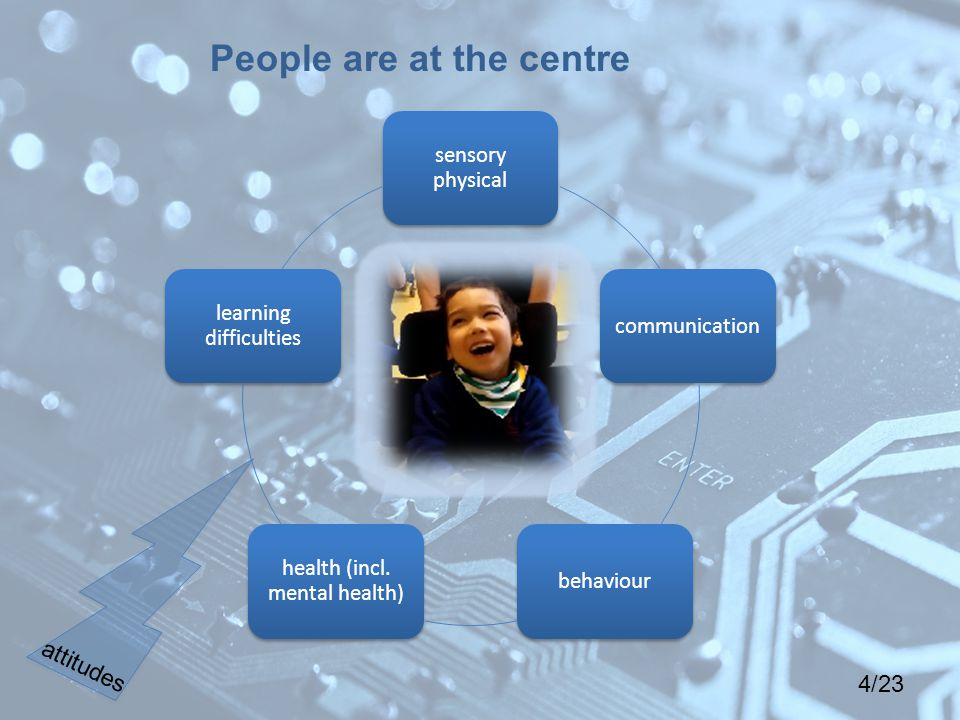 4/23 People are at the centre sensory physical communicationbehaviour health (incl.