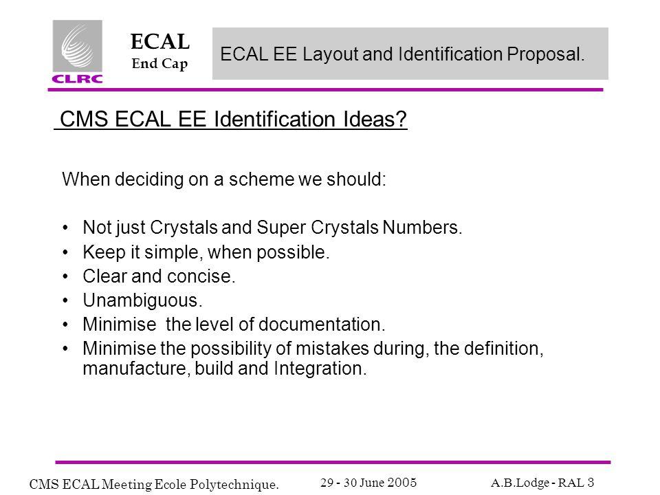 CMS ECAL Meeting Ecole Polytechnique.
