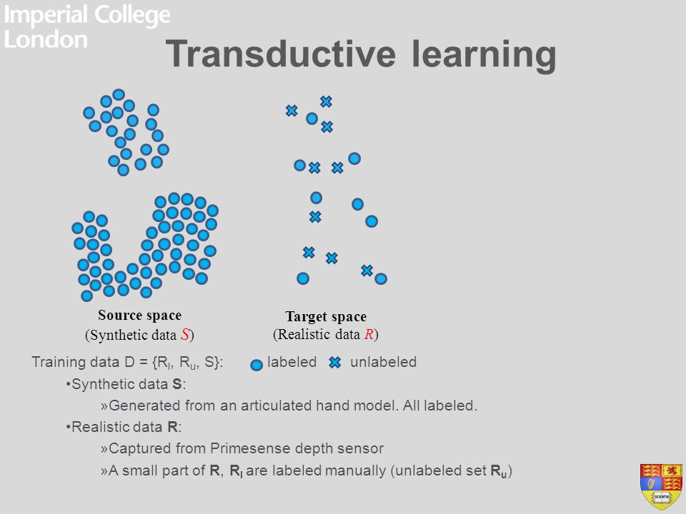 Transductive learning Training data D = {R l, R u, S}: labeled unlabeled Target space (Realistic data R) Realistic data R: »Captured from Primesense d