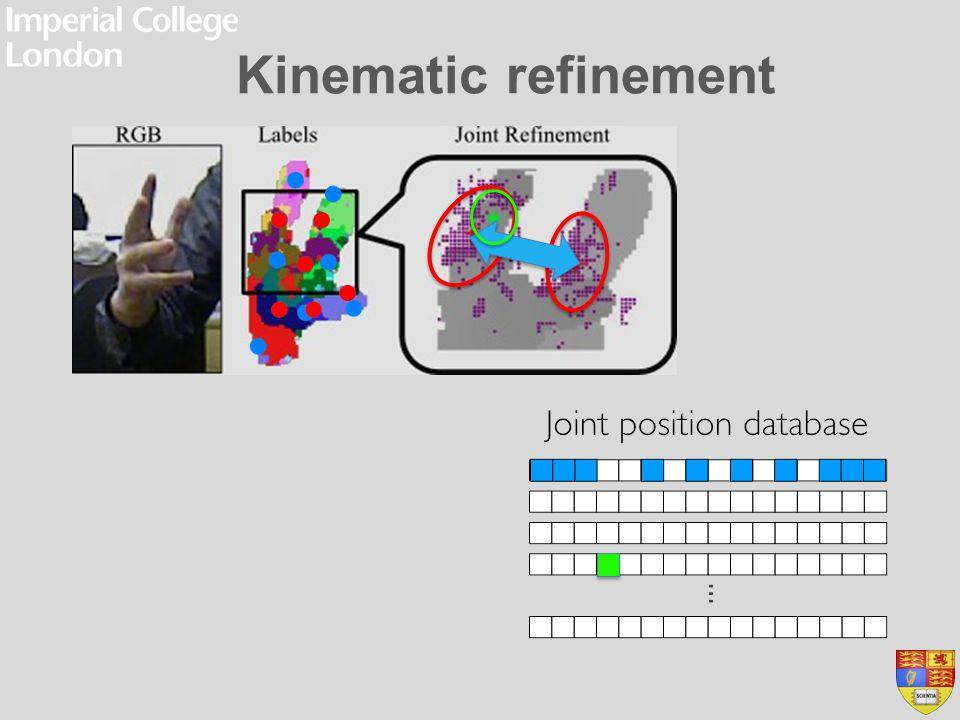 Kinematic refinement