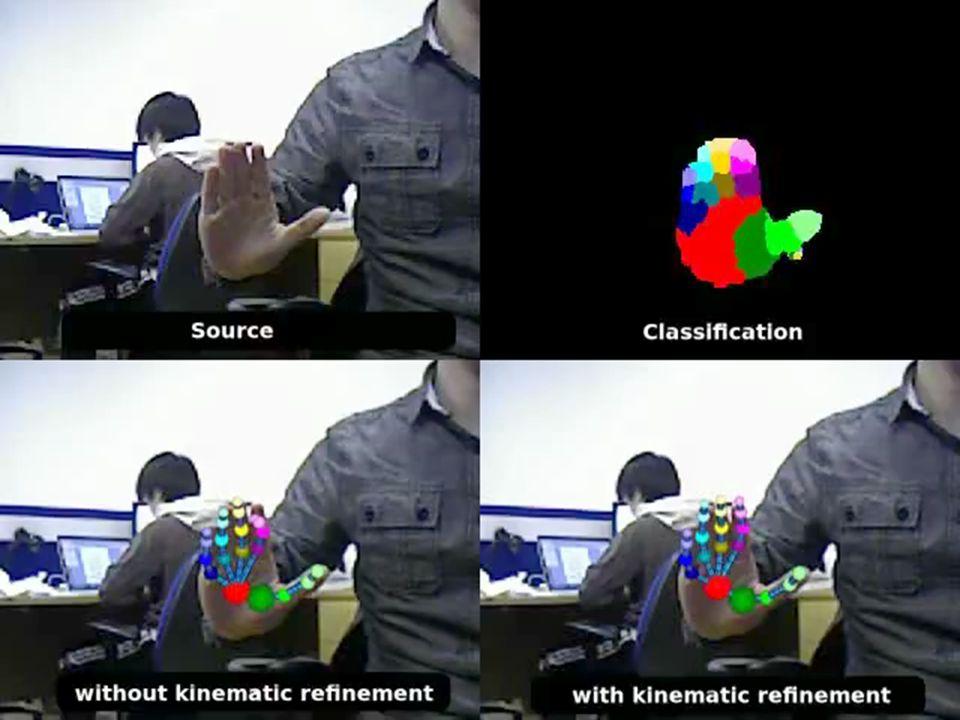 Motivation Multiple cameras with invserse kinematics [Bissacco et al.