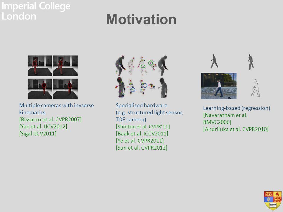 Motivation Multiple cameras with invserse kinematics [Bissacco et al. CVPR2007] [Yao et al. IJCV2012] [Sigal IJCV2011] Learning-based (regression) [Na