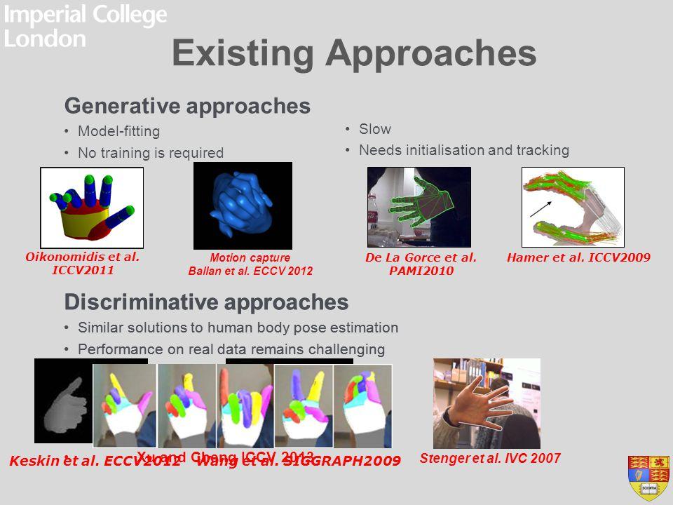 Existing Approaches Generative approaches Model-fitting No training is required Oikonomidis et al. ICCV2011 De La Gorce et al. PAMI2010 Hamer et al. I