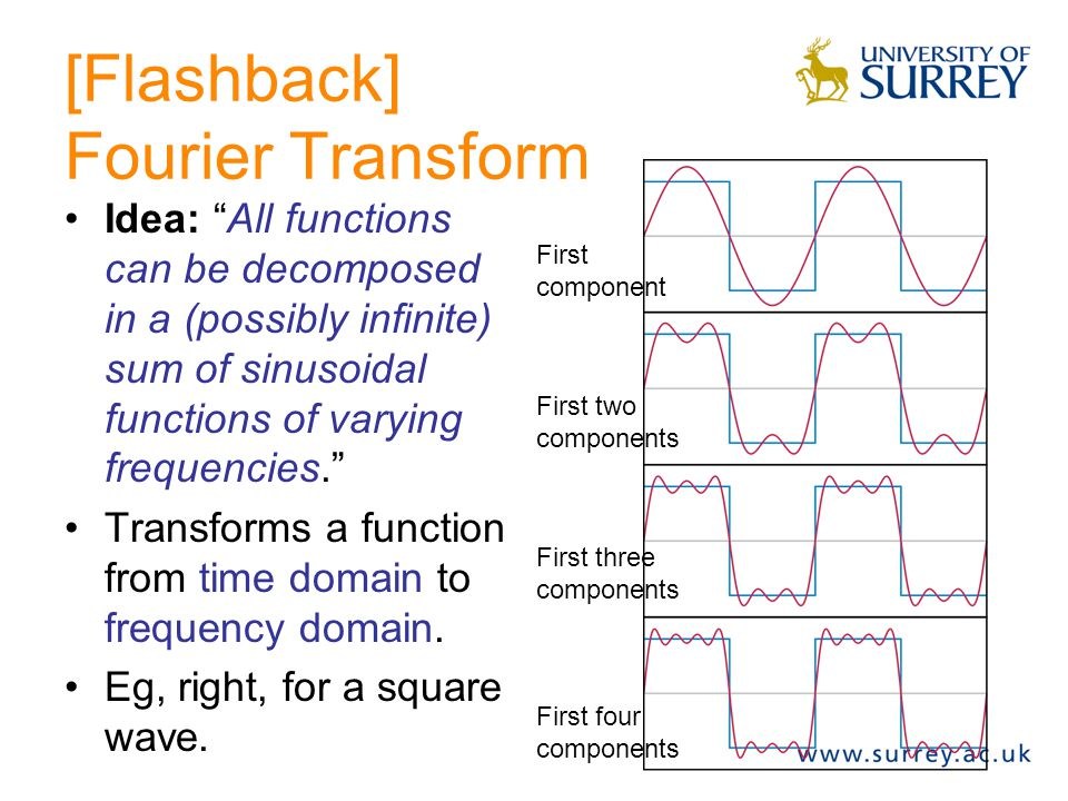 [Flashback] Fourier Transform Idea: All functions can be decomposed in a (possibly infinite) sum of sinusoidal functions of varying frequencies. Transforms a function from time domain to frequency domain.