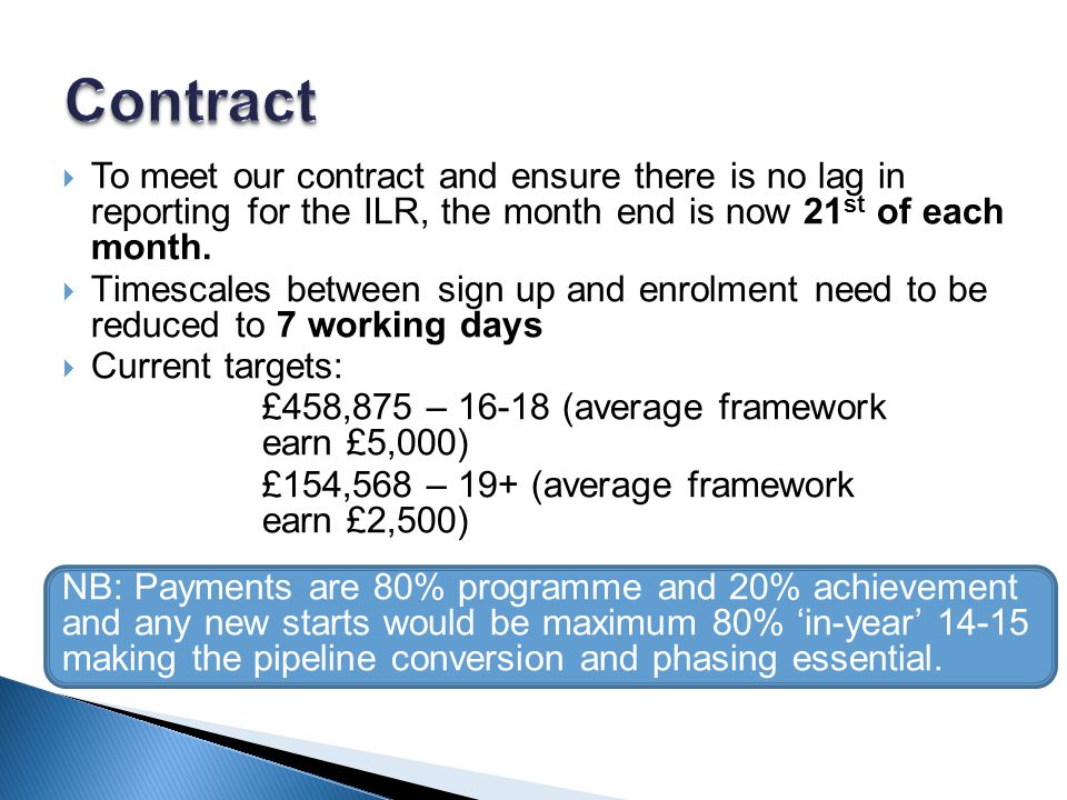  To meet our contract and ensure there is no lag in reporting for the ILR, the month end is now 21 st of each month.