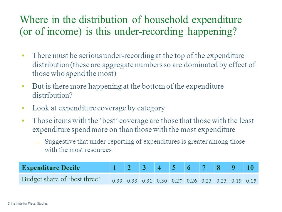 Where in the distribution of household expenditure (or of income) is this under-recording happening? There must be serious under-recording at the top
