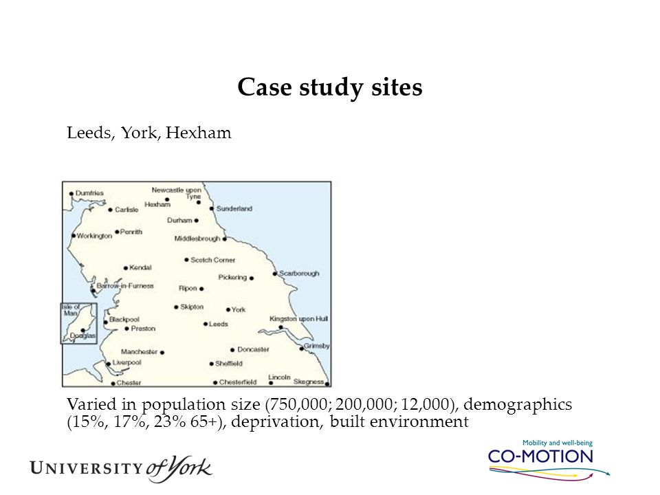 Case study sites Leeds, York, Hexham Varied in population size (750,000; 200,000; 12,000), demographics (15%, 17%, 23% 65+), deprivation, built enviro