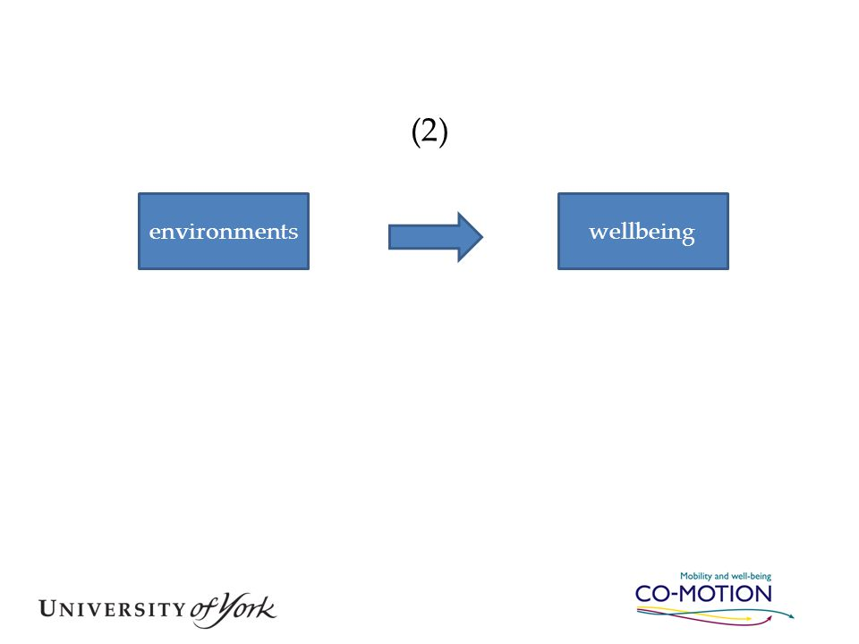 (3) environmentswellbeing mobility