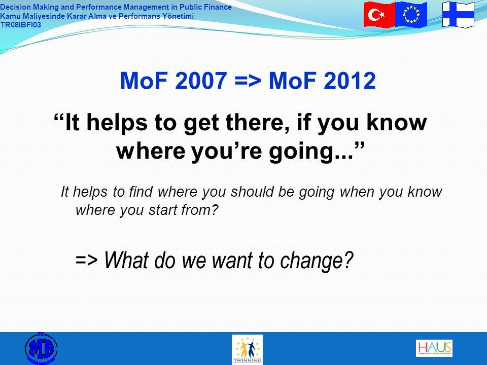 Decision Making and Performance Management in Public Finance Kamu Maliyesinde Karar Alma ve Performans Yönetimi TR08IBFI03 MoF 2007 => MoF 2012 It hel