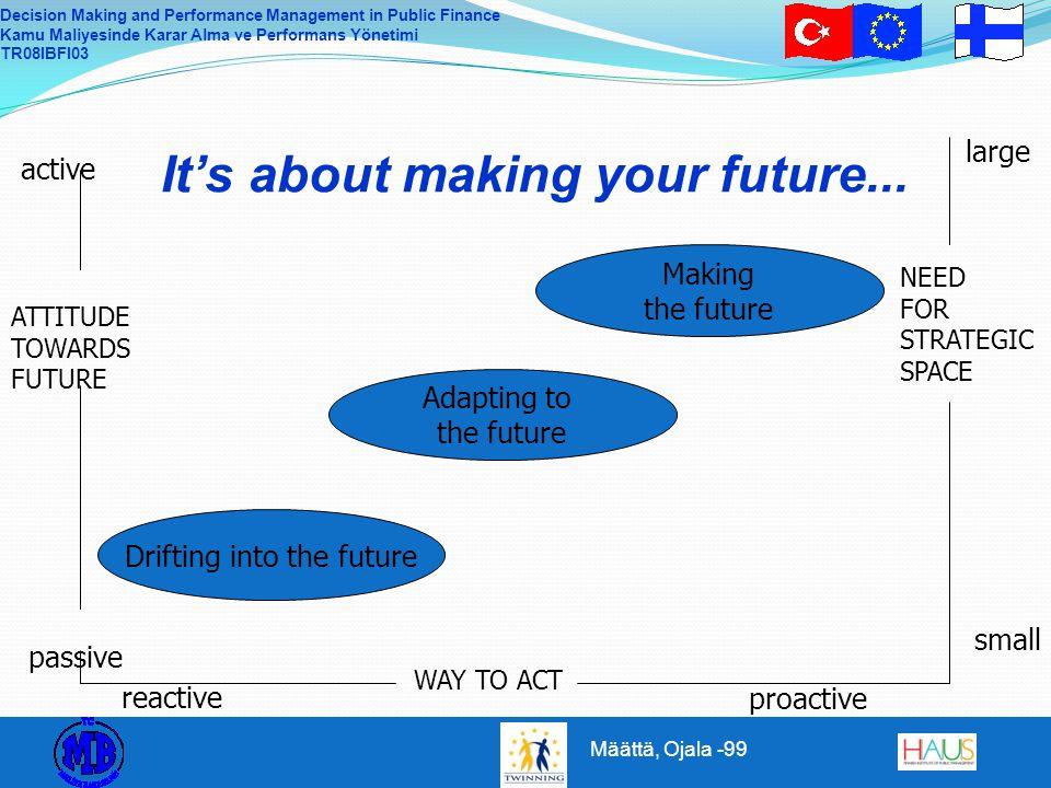 Decision Making and Performance Management in Public Finance Kamu Maliyesinde Karar Alma ve Performans Yönetimi TR08IBFI03 It's about making your futu