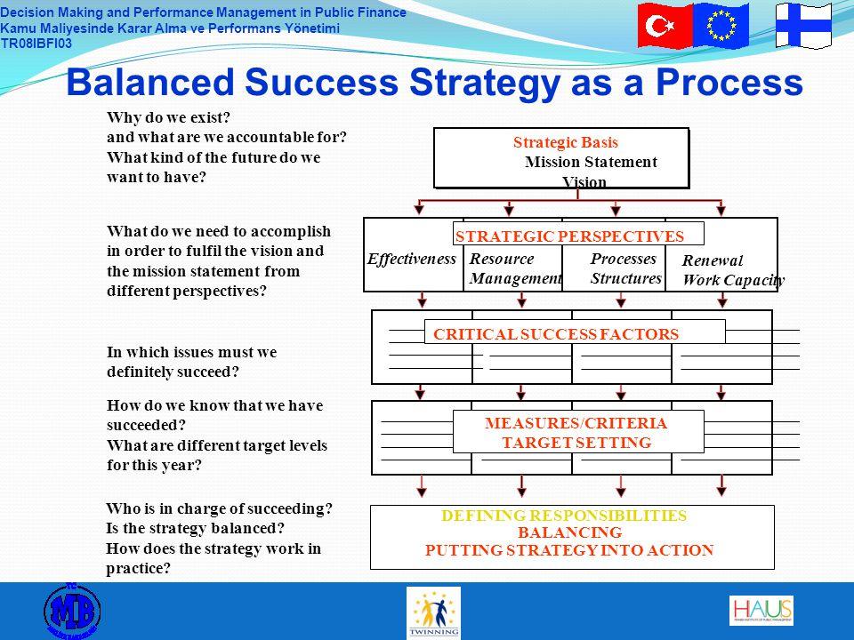 Decision Making and Performance Management in Public Finance Kamu Maliyesinde Karar Alma ve Performans Yönetimi TR08IBFI03 Balanced Success Strategy a