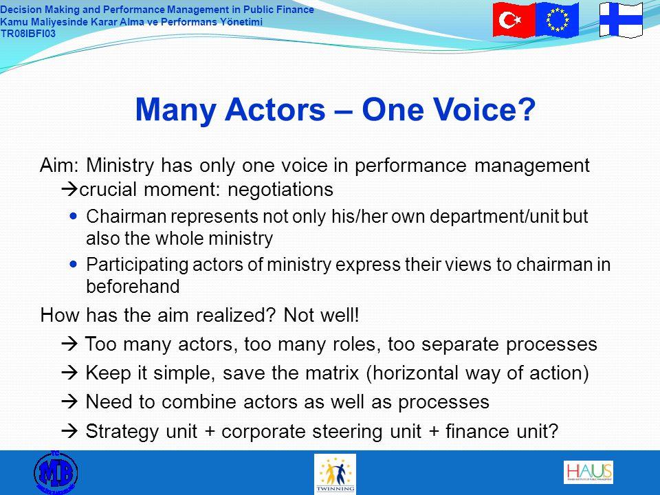 Decision Making and Performance Management in Public Finance Kamu Maliyesinde Karar Alma ve Performans Yönetimi TR08IBFI03 Many Actors – One Voice.