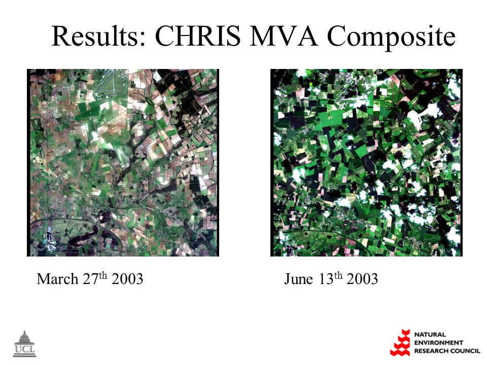 Results: CHRIS MVA Composite March 27 th 2003June 13 th 2003