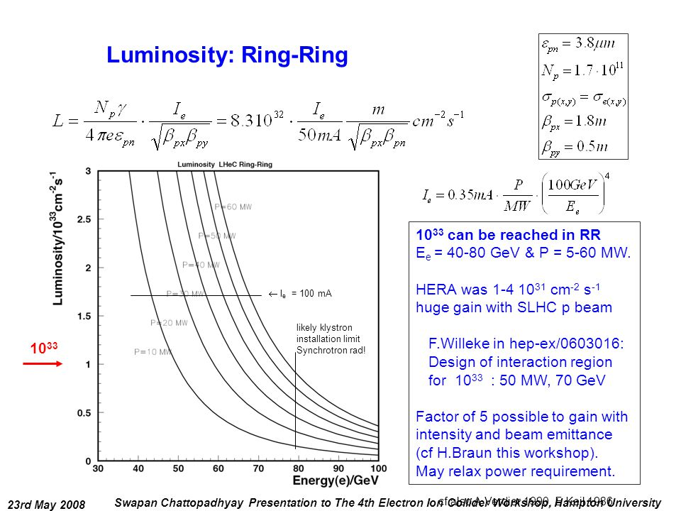 23rd May 2008 Swapan Chattopadhyay Presentation to The 4th Electron Ion Collider Workshop, Hampton University Luminosity: Ring-Ring 10 33 can be reached in RR E e = 40-80 GeV & P = 5-60 MW.
