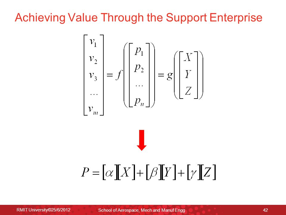 RMIT University©25/6/2012 School of Aerospace, Mech and Manuf Engg 42 Achieving Value Through the Support Enterprise
