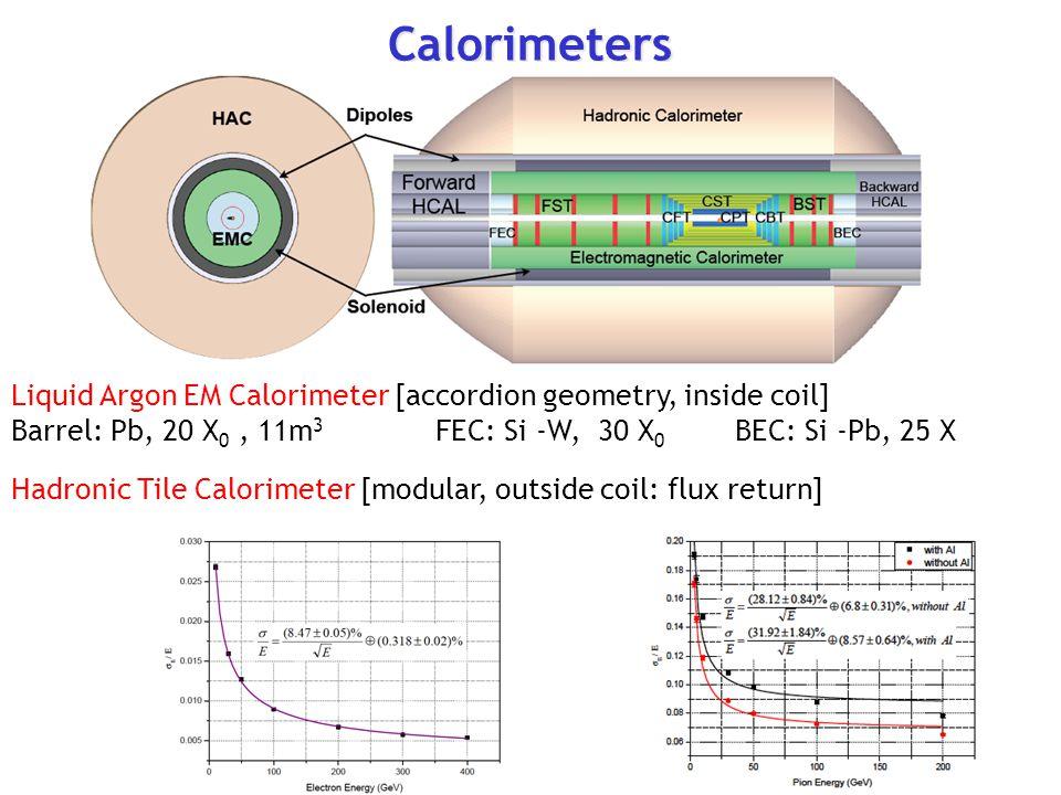 Calorimeters Liquid Argon EM Calorimeter [accordion geometry, inside coil] Barrel: Pb, 20 X 0, 11m 3 FEC: Si -W, 30 X 0 BEC: Si -Pb, 25 X Hadronic Tile Calorimeter [modular, outside coil: flux return]