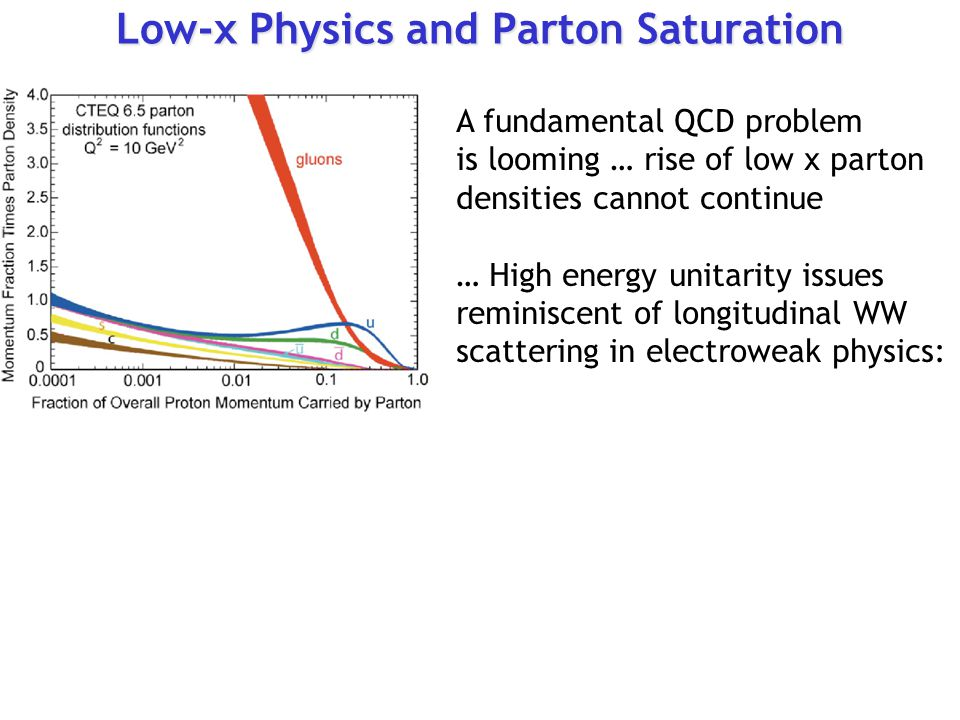 Low-x Physics and Parton Saturation A fundamental QCD problem is looming … rise of low x parton densities cannot continue … High energy unitarity issues reminiscent of longitudinal WW scattering in electroweak physics: