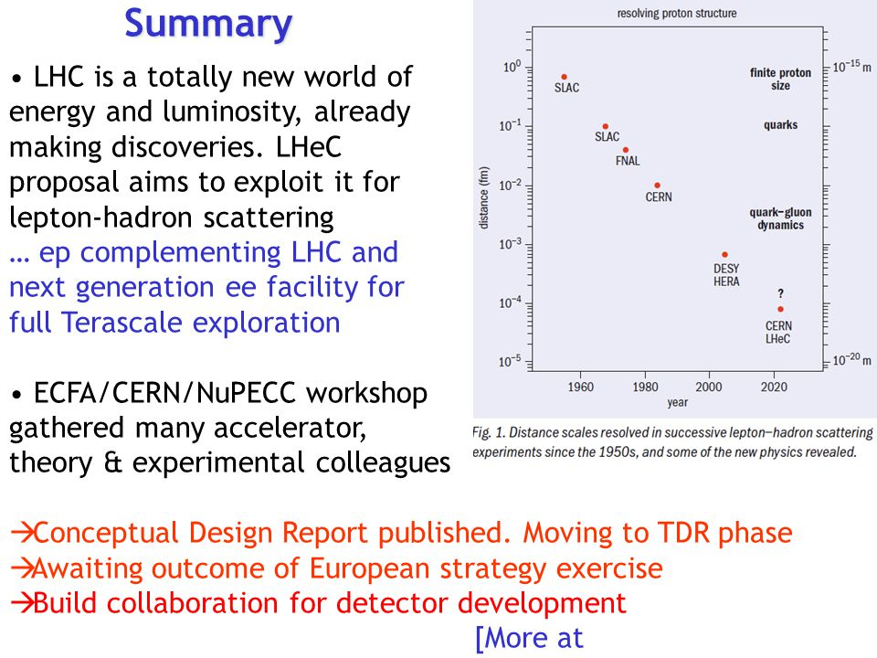 Summary LHC is a totally new world of energy and luminosity, already making discoveries.