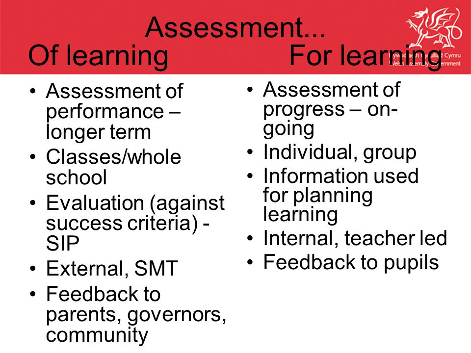 Assessment... Of learning For learning Assessment of performance – longer term Classes/whole school Evaluation (against success criteria) - SIP Extern