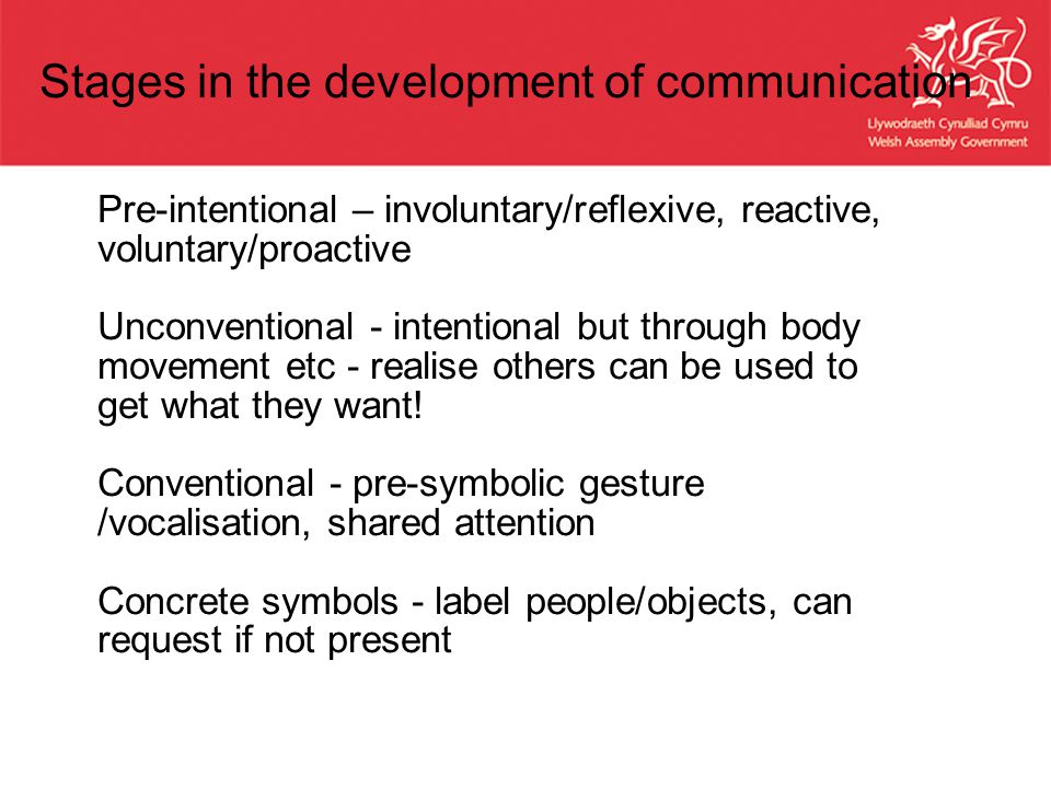 Stages in the development of communication Pre-intentional – involuntary/reflexive, reactive, voluntary/proactive Unconventional - intentional but thr