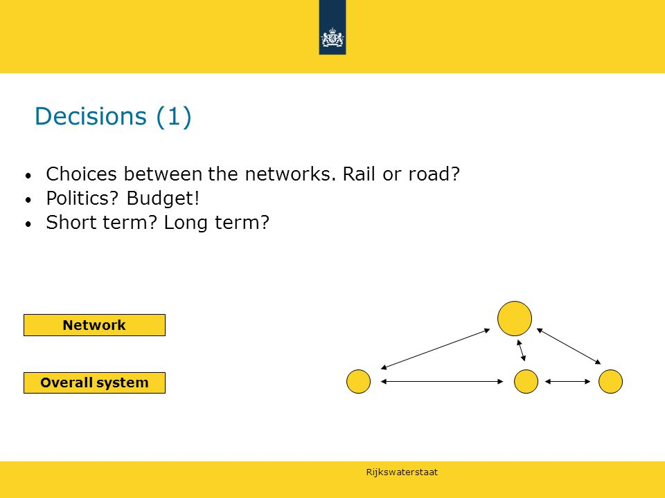 Rijkswaterstaat Decisions (1) Overall system Network Choices between the networks.