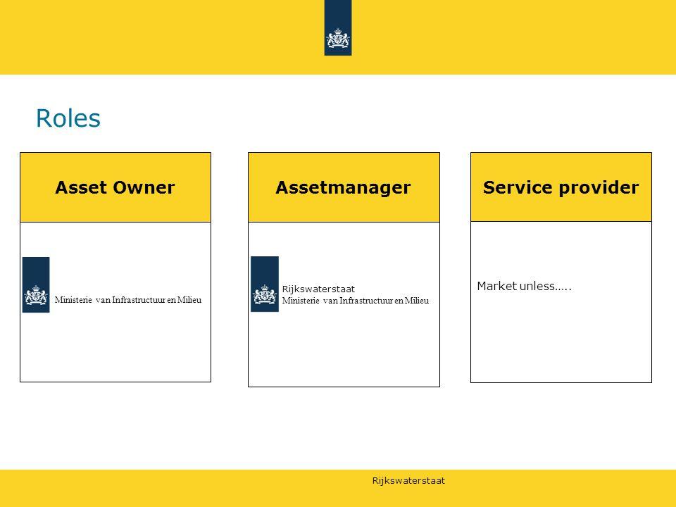 Rijkswaterstaat Roles Asset OwnerAssetmanagerService provider Ministerie van Infrastructuur en Milieu Rijkswaterstaat Ministerie van Infrastructuur en Milieu Market unless…..