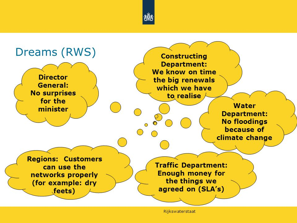 Rijkswaterstaat Dreams (RWS) Constructing Department: We know on time the big renewals which we have to realise Director General: No surprises for the minister Water Department: No floodings because of climate change Regions: Customers can use the networks properly (for example: dry feets) Traffic Department: Enough money for the things we agreed on (SLA's)