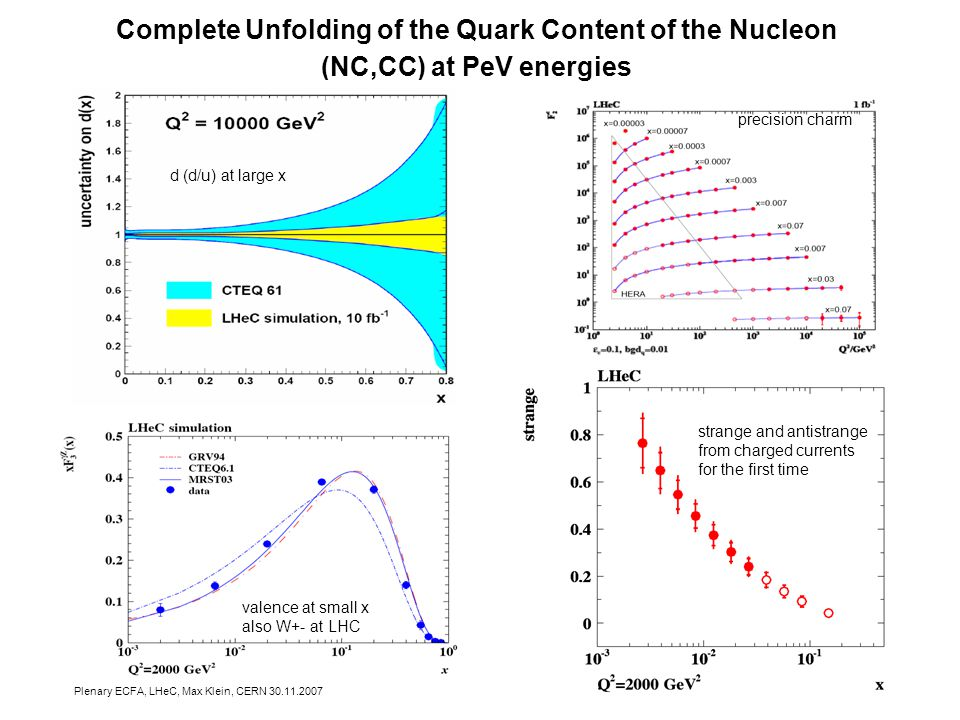 Plenary ECFA, LHeC, Max Klein, CERN Complete Unfolding of the Quark Content of the Nucleon (NC,CC) at PeV energies d (d/u) at large x valence at small x also W+- at LHC strange and antistrange from charged currents for the first time precision charm