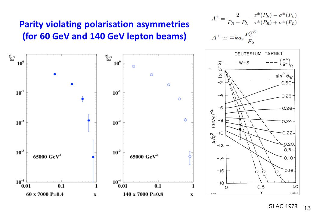 Parity violating polarisation asymmetries (for 60 GeV and 140 GeV lepton beams) SLAC 1978 13