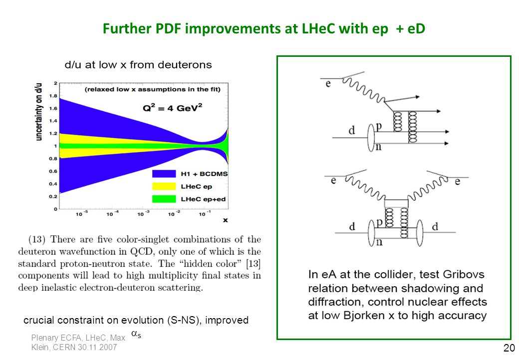 Plenary ECFA, LHeC, Max Klein, CERN 30.11.2007 Further PDF improvements at LHeC with ep + eD crucial constraint on evolution (S-NS), improved  s 20